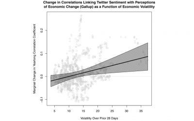New Publication: The Stability of Economic Correlations over Time