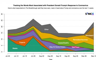 How the coronavirus has defined Trump's reelection campaign (CNN)