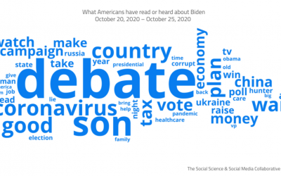 These are the big words associated with Trump and Biden as the 2020 campaign closes (CNN)