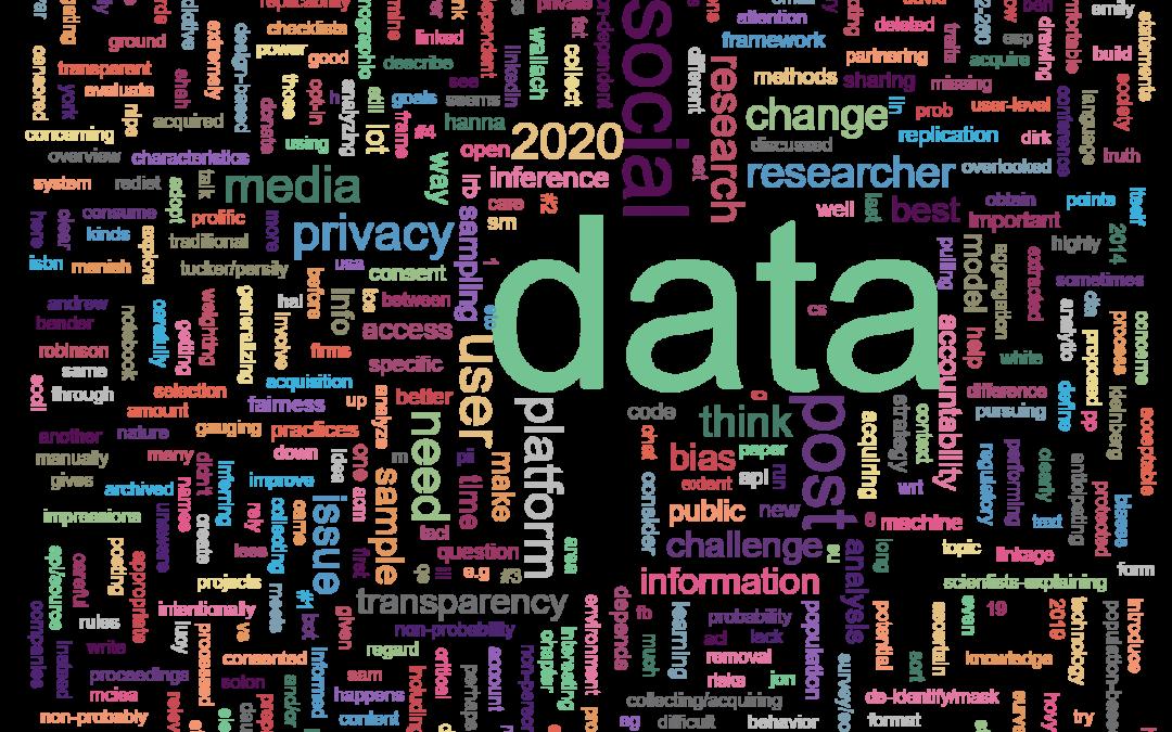 Sampling Convergence Meeting Held Online