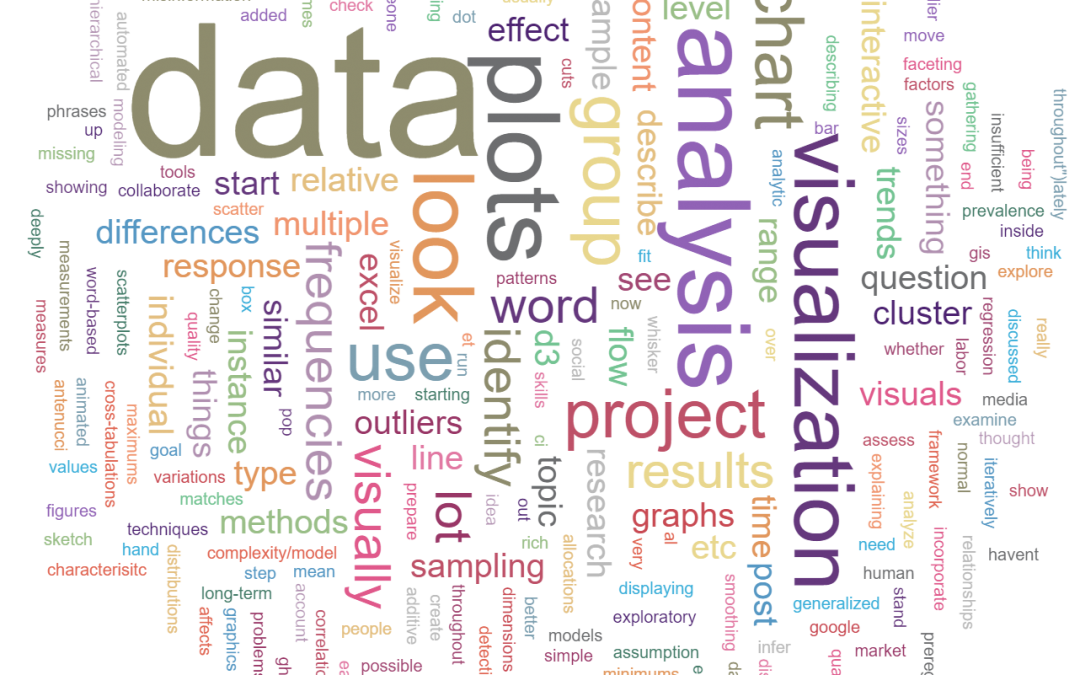 Analysis & Visualization Meeting Held Online